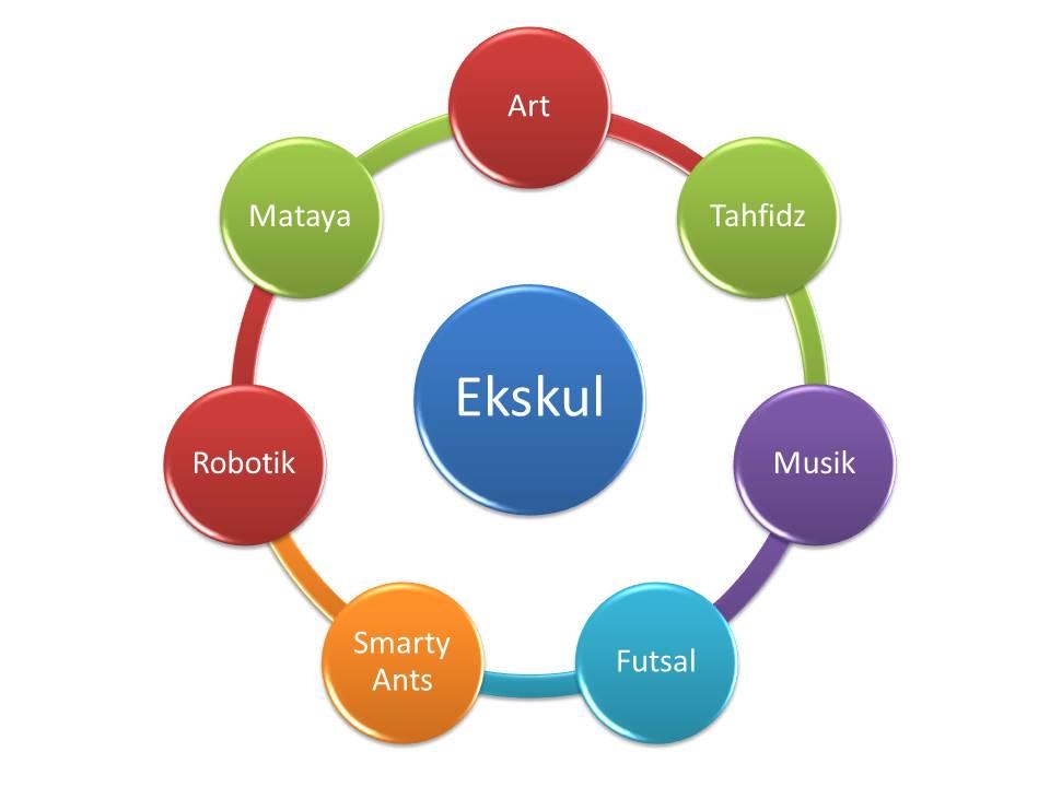 Protected: Peserta Ekskul 2016-2017